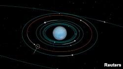 Nebeska tijela oko Neptuna