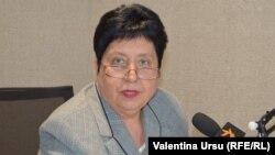 Ana Iurașcu