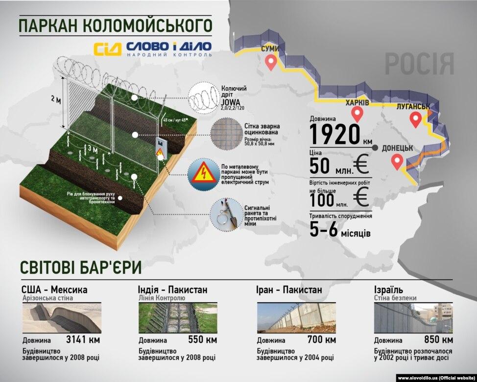 """Украинские силовики восстановили контроль на погранпункте """"Должанский"""" - Цензор.НЕТ 3930"""