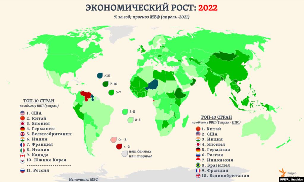 В МВФ предполагают, что нынешнюю пандемию миру удастся взять под контроль к концу 2022 года. Но даже в этом случае объем мирового ВВП и в 2024 году окажется на 3% меньшим, чем ожидалось еще в конце 2019-го.