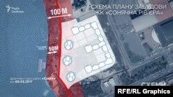Забудовник вигадав, як обійти цю заборону – назвавши це будівництвом на березі не великої ріки Дніпро, а Русанівської протоки