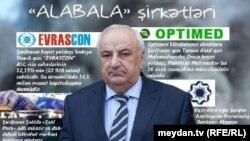 Вице премьер-министр Азербайджана, Абид Шарифов