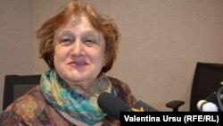 Larisa Dubalari