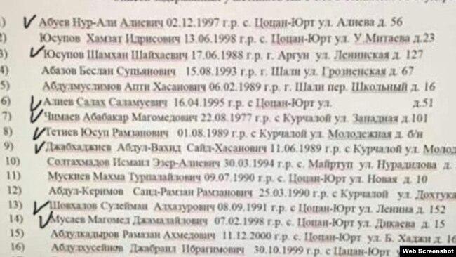 """Список """"Новой газеты"""""""