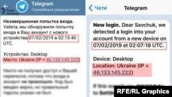 Атака на обидва Telegram-акаунти з різницею в кілька хвилин здійснювалися з однієї IP-адреси.