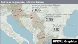INFOGRAFIKA: Gužva na migrantskoj ruti kroz Balkan