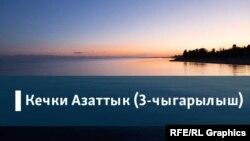 Кечки Азаттык (кайталоо)