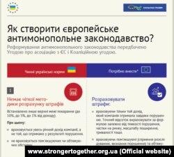 Інфографіка кампанії «Сильніші разом»