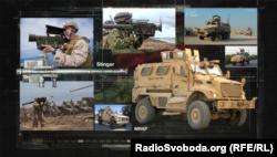 Озброєння, якого потребує українська армія