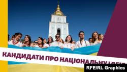 Кандидати у президенти відповіли на запитання Радіо Свобода у проекті «Президент UA»