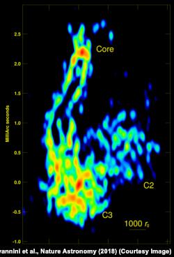 """Изображение джета (потока плазмы), который выбрасывается из центра галактики """"Персей А"""", полученное """"Радиоастроном"""". Беспрецедентно детальное изображение джета позволило ученым понять процесс формирования джетов - это стало одним из самых ярких научных результатов проекта"""
