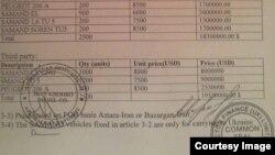 یکی از اسناد خودروهای صادراتی ایران خودرو به اوکراین. برای دیدن تصویر کامل بر بروی عکس کلیک کنید
