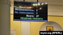 Голосование за главу российского горсовета Ялты