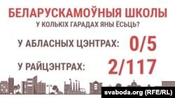 Беларуская мова ў Дзень роднай мовы
