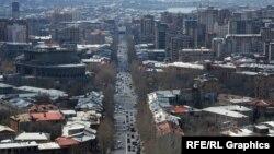Տեսարան Երևանից