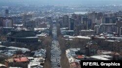 Երևանը գարնանը, արխիվ