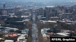 Երևանյան համայնապատկեր