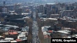 Երևանի համայնապատկեր