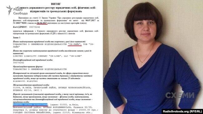 Сестра першого заступника глави фракції партії «Блок Петра Порошенка» Ігоря Кононенка. Вона була серед засновників фірми до квітня цього року
