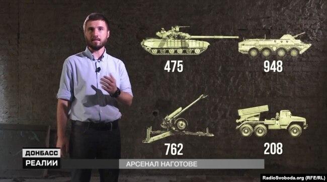 Вооружение боевиков - данные украинской разведки