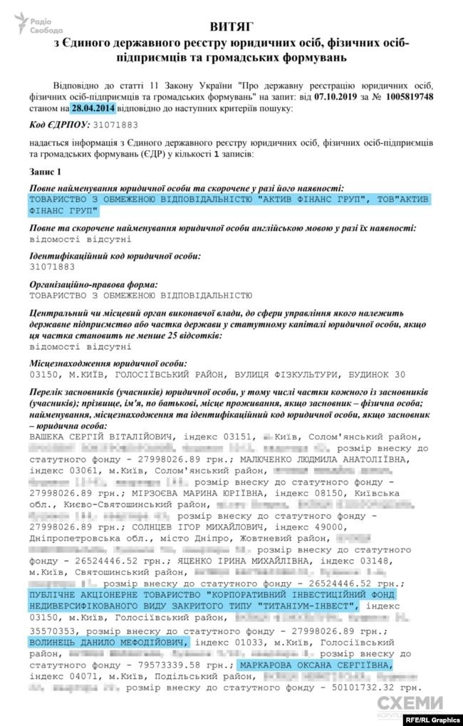 28 квітня 2014 року правління «Актив-банку» вирішило продати будівлю на Борисоглібській