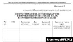 В рамках борьбы с терроризмом в КФУ составляют списки сотрудников с указанием персональных данных