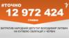 Народний депутат Литвин витратив майже 13 мільйонів гривень на облігації – #Точно
