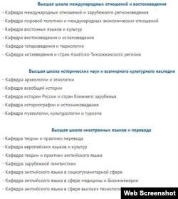 Казан университетының Халыкара мөнәсәбәтләр, тарих һәм көнчыгышны өйрәнү институты төзелеше