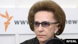 Тамара Морщакова