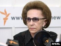Тамара Морщакова, член Совета по правам человека