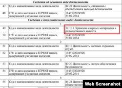 «Народному ополчению» Крыма доверено хранить ядерные вещества