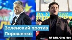 Зеленский против Порошенко. Что будет после выборов? | Крымский вечер