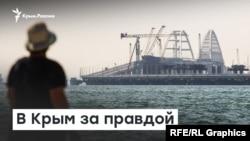 В Крым за правдой. Блогеры и журналисты на полуострове | Радио Крым.Реалии