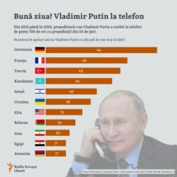 Liderul de necontestat al convorbirilor cu Putin: Angela Merkel