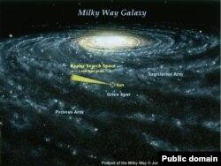 """Экспедиция """"Кеплер"""". Первый эксперимент NASA, нацеленный на поиски подобных земле планет"""