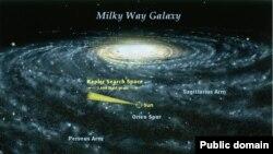 "Сомон Йўли. НАСА нинг ""Kepler"" миссияси, 2009 йил"
