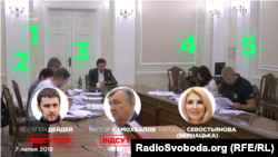 Співбесіда на посаду до ДБР очільника відділу Нацполіції Євгена Шевцова
