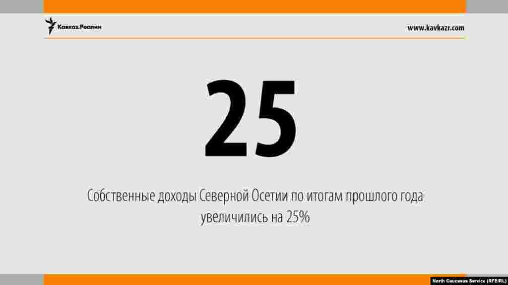 28.04.2017 //Собственные доходы Северной Осетии по итогам прошлого года увеличились на 25%