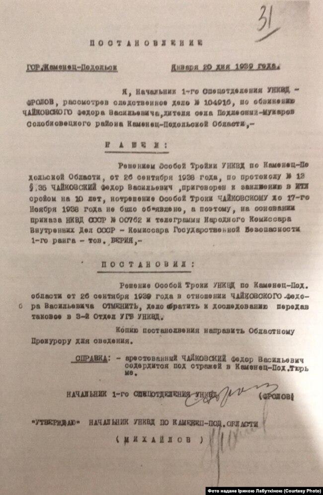 Постанова про дорозслідування справи Федора Чайковського