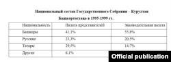 Источник: ecsocman.hse.ru