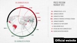 تازهترین آمار گزارشگران بدون مرز از وضعیت روزنامهنگاران و خبرنگاران در جهان