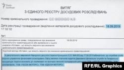 17 вересня 2019 року «слуга народу» пише депутатське звернення на ім'я на той час директора ДБР Романа Труби – а вже наступного дня ДБР відкриває провадження проти податківців, які запідозрили «Автоентерпрайз» у фінансових махінаціях
