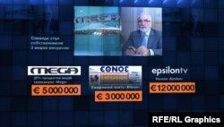 Медіа-ресурси, які придбав Іван Саввіді