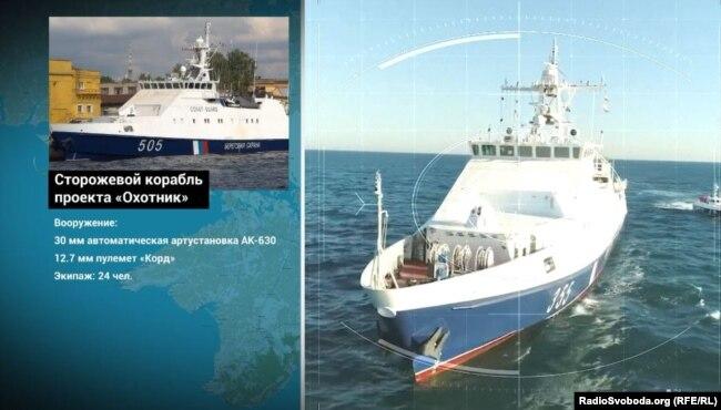 Російський прикордонний сторожовий корабель проекту «Мисливець»