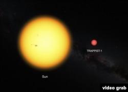 Діаметр ультрахолодної зірки-карлика TRAPPIST-1 складає 11% діаметру Сонця