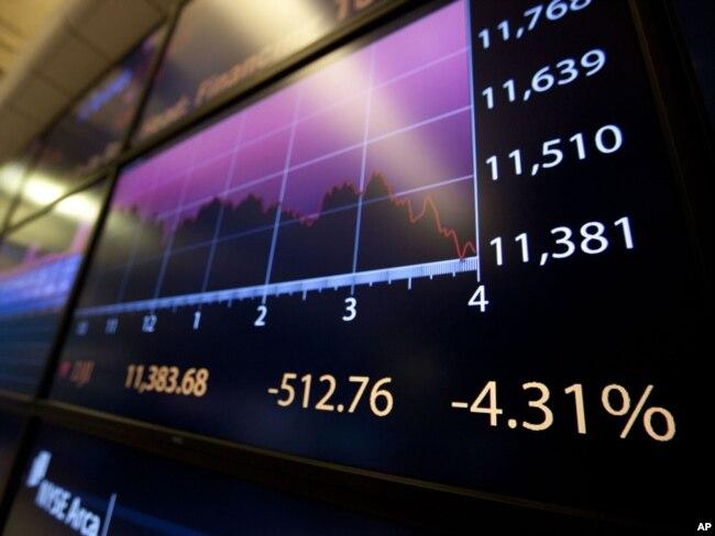 Торговая активность в 2011 году