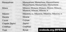 Варыянты назваў гарадоў Менскай вобласьці
