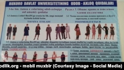 Өзбек ЖОЖундагы студенттер үчүн дресс-код