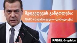 Dmitri Medvedev Gürcüstan barədə