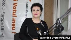 Ana Guţu